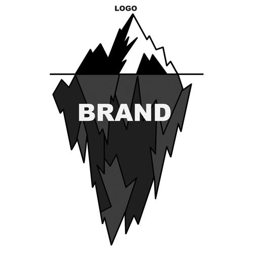 thương hiệu brand không chỉ là Logo