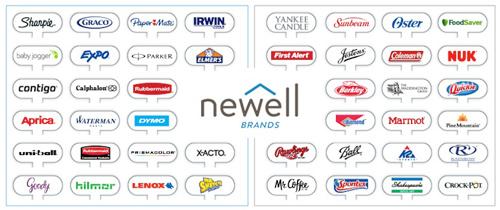 house of brands thương hiệu newell