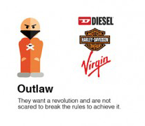 the outlaw brand archetype