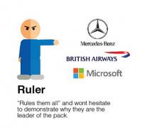 the ruler brand archetype