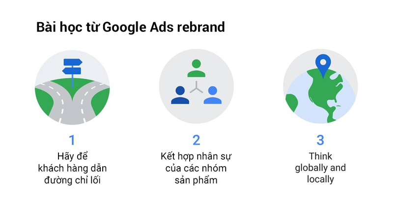 bài học từ Google Ads rebrand