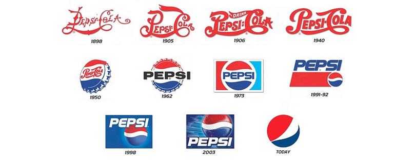 xây dựng chiến lược rebrand phù hợp với thương hiệu