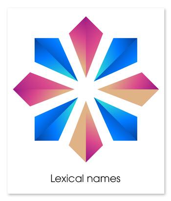 tên thương hiệu Lexical