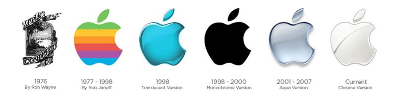 Logo Apple qua các năm