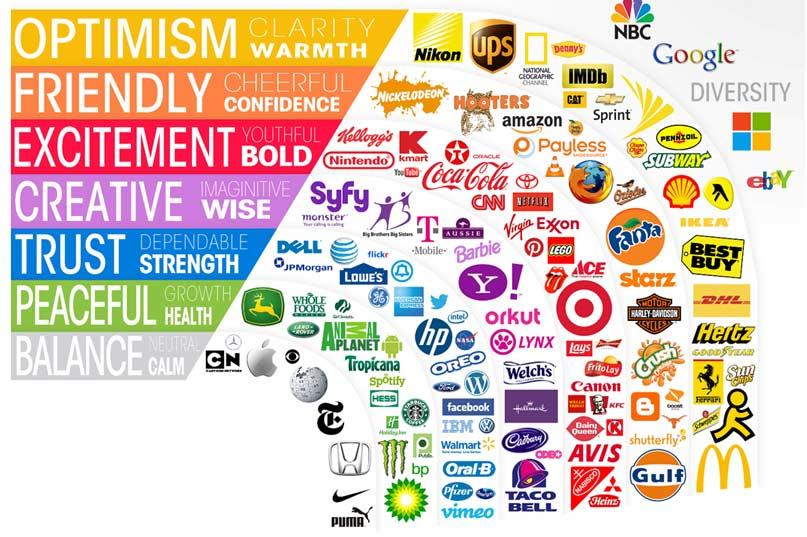 Màu sắc kết hợp hình khối trong thiết kế logo