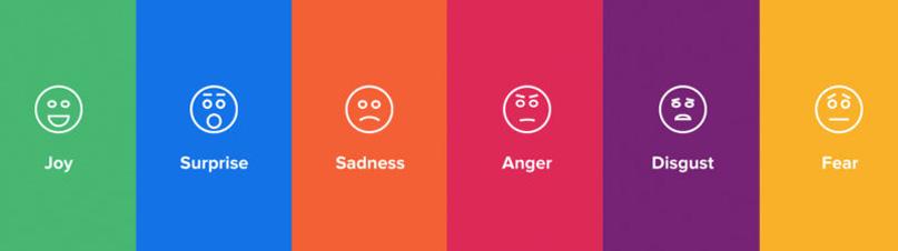 khía cạnh tâm lý học trong Emotional Branding